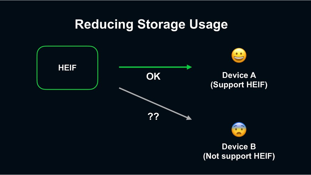 ! Device A (Support HEIF) OK ?? Reducing Storag...