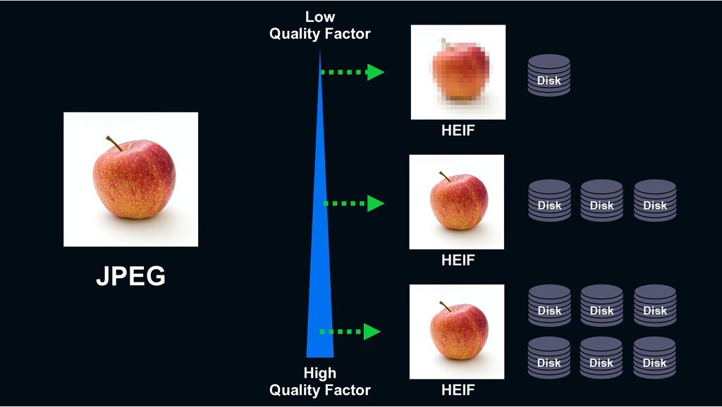 Disk Low Quality Factor High Quality Factor Dis...