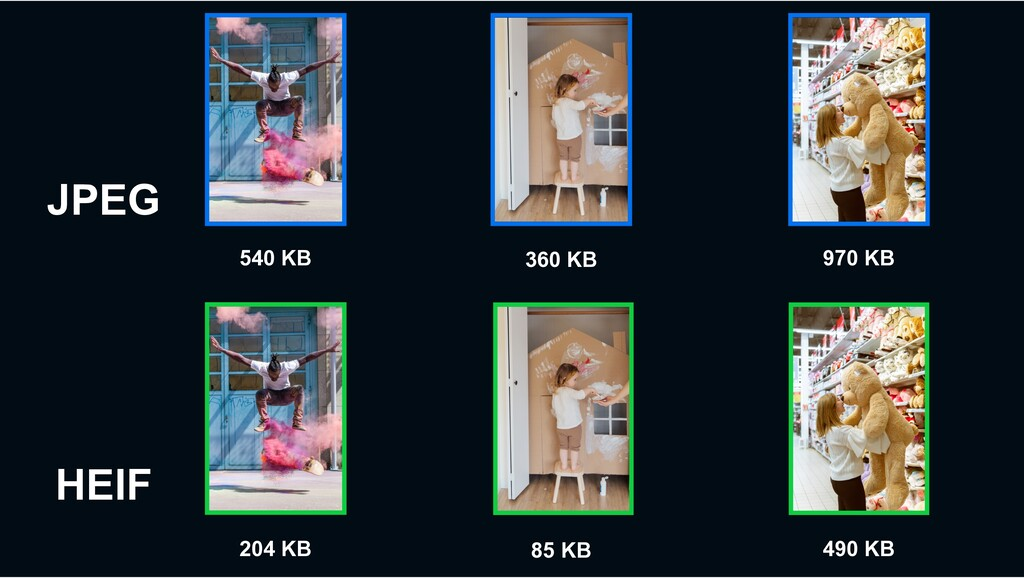 HEIF JPEG 540 KB 360 KB 970 KB 204 KB 85 KB 490...