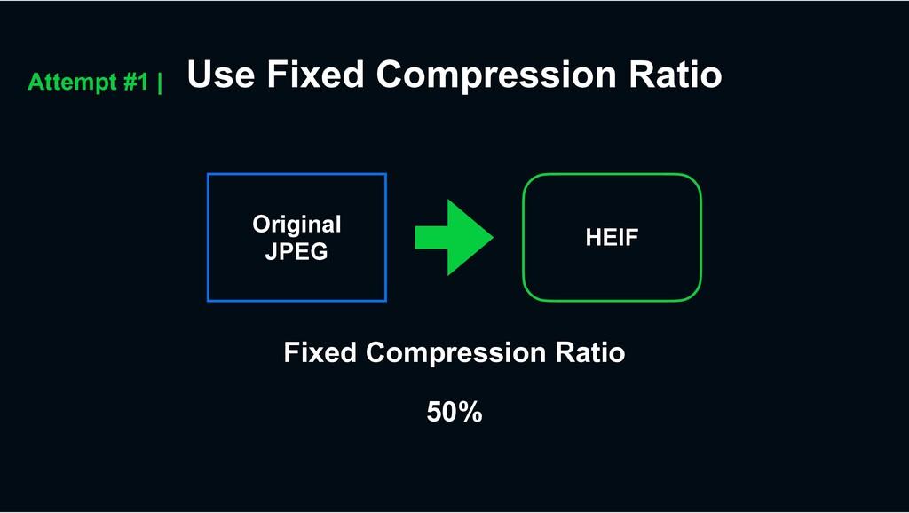Original JPEG Fixed Compression Ratio Use Fixed...