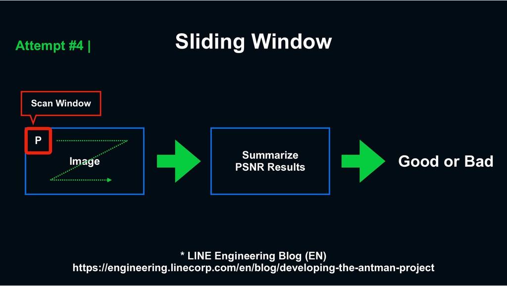 Image Scan Window P Good or Bad Sliding Window ...