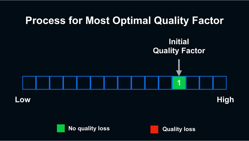 Process for Most Optimal Quality Factor 1 Low H...