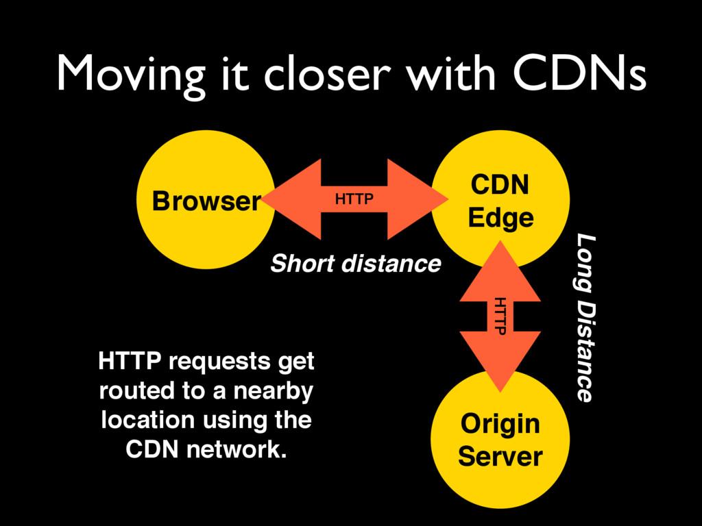 Origin Server Moving it closer with CDNs Browse...