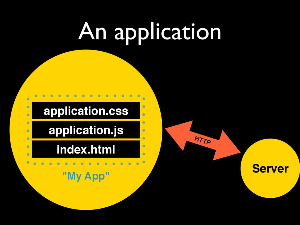 An application Server HTTP application.js index...