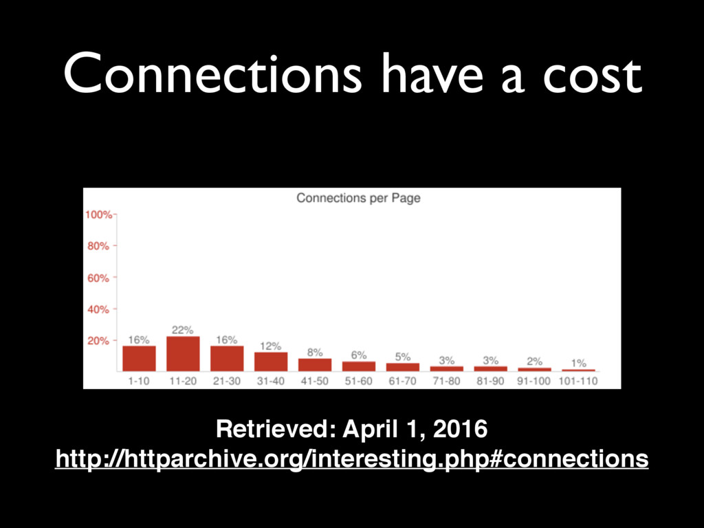Connections have a cost Retrieved: April 1, 201...