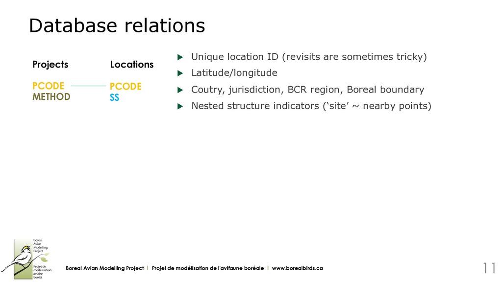 u Unique location ID (revisits are sometimes t...