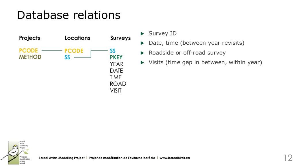 u Survey ID u Date, time (between year revisi...