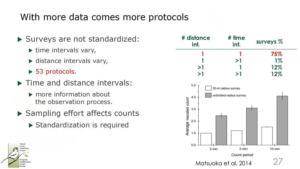 With more data comes more protocols u Surveys ...