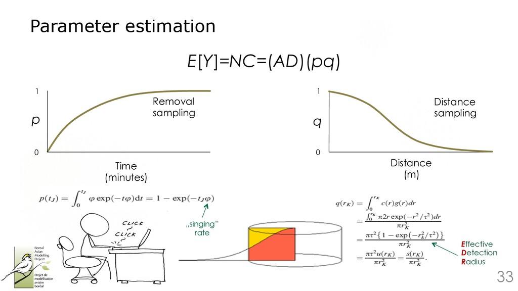 "33 Parameter estimation p 0 1 ""singing"" rate Ti..."