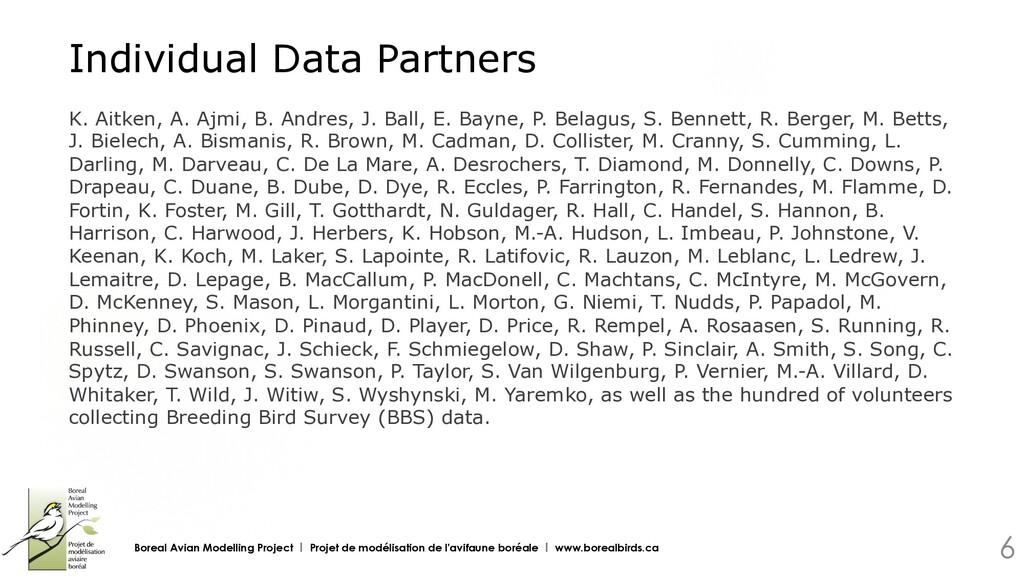 Individual Data Partners K. Aitken, A. Ajmi, B....