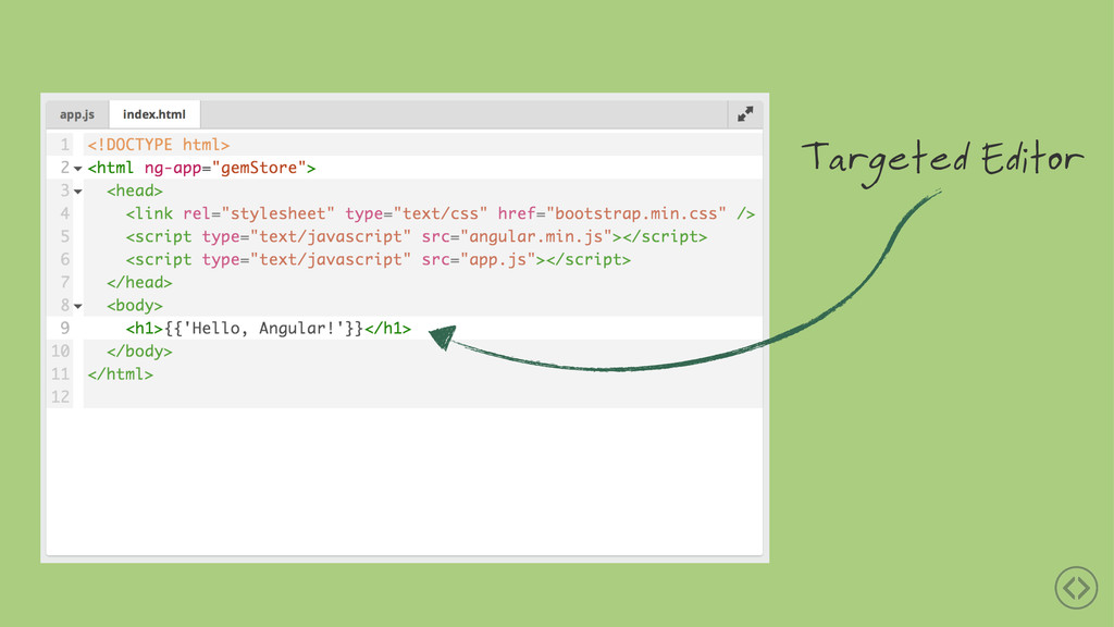 Targeted Editor