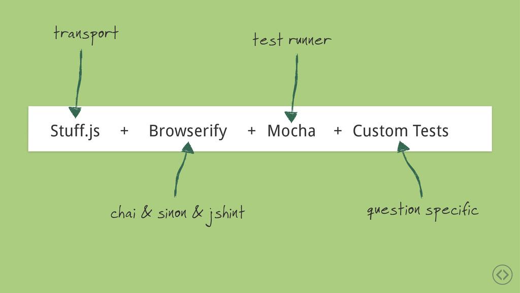 Browserify chai & sinon & jshint Mocha Custom T...