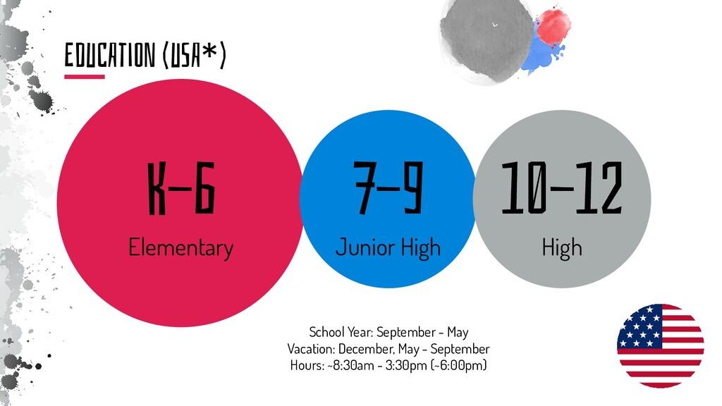 EduCAtiON (uSA*) K-6 Elementary 7-9 Junior High...