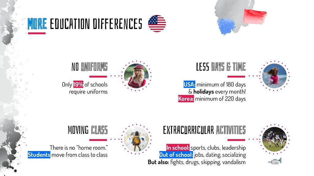 MorE edUCatIoN dIFfeREnCes no unIForMs Only 19%...