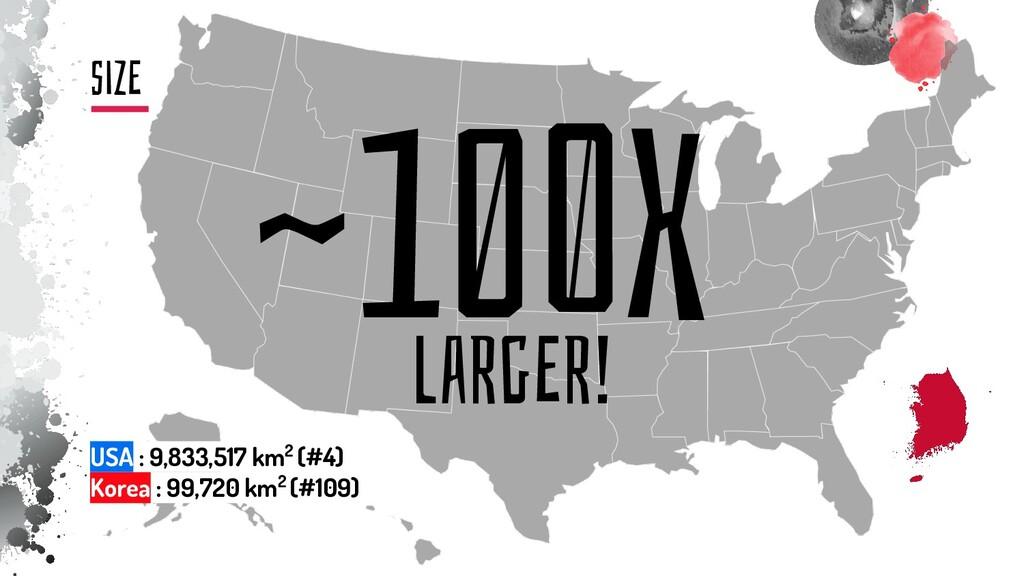 siZE USA : 9,833,517 km2 (#4) Korea : 99,720 km...