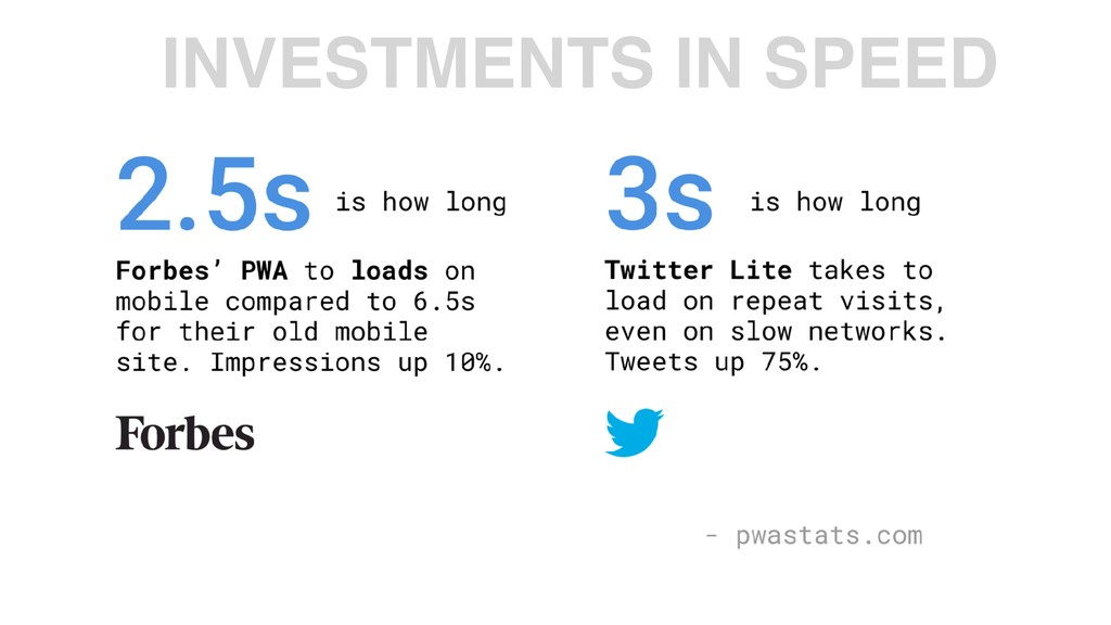 INVESTMENTS IN SPEED