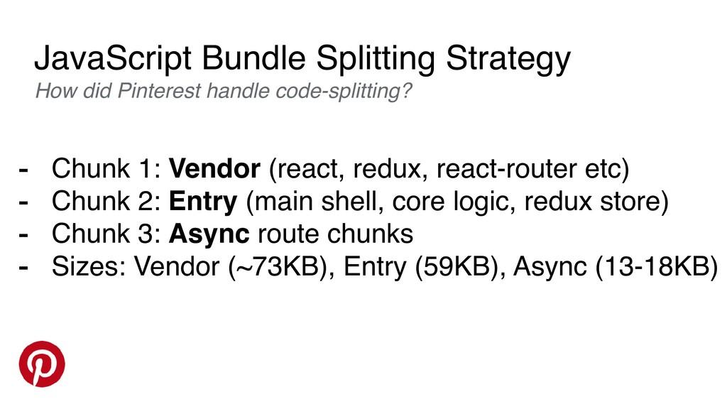 JavaScript Bundle Splitting Strategy How did Pi...
