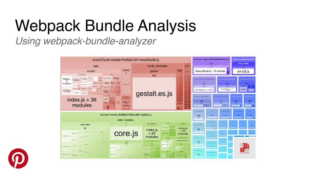 Webpack Bundle Analysis Using webpack-bundle-an...