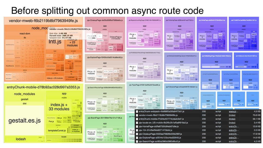 Before splitting out common async route code