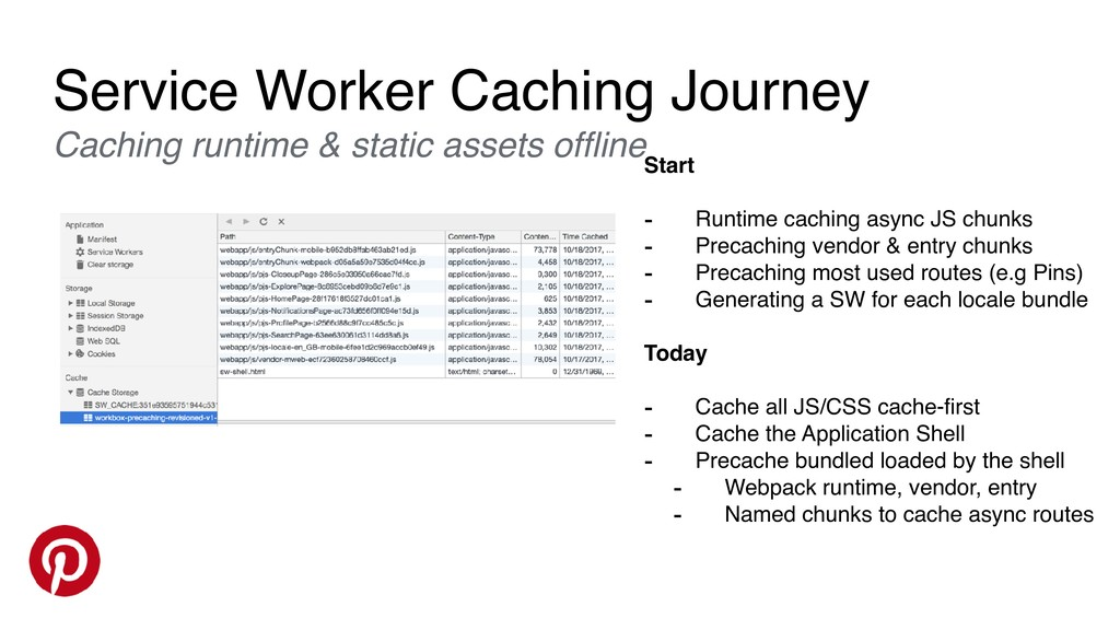 Service Worker Caching Journey Caching runtime ...
