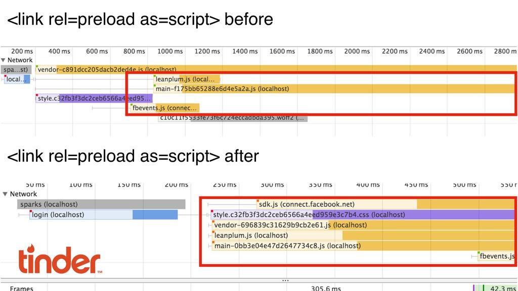 <link rel=preload as=script> before <link rel=p...