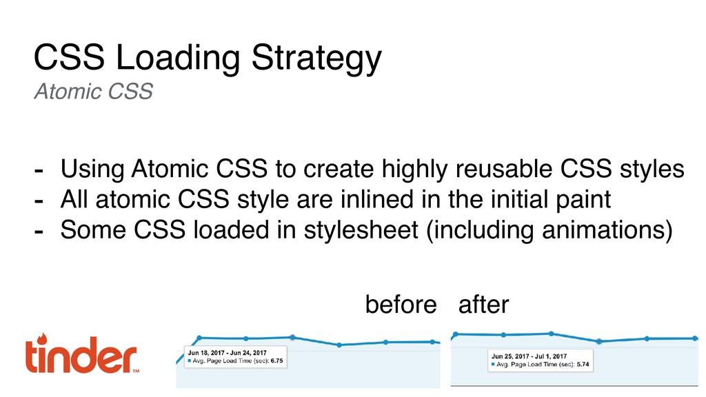 CSS Loading Strategy Atomic CSS - Using Atomic ...