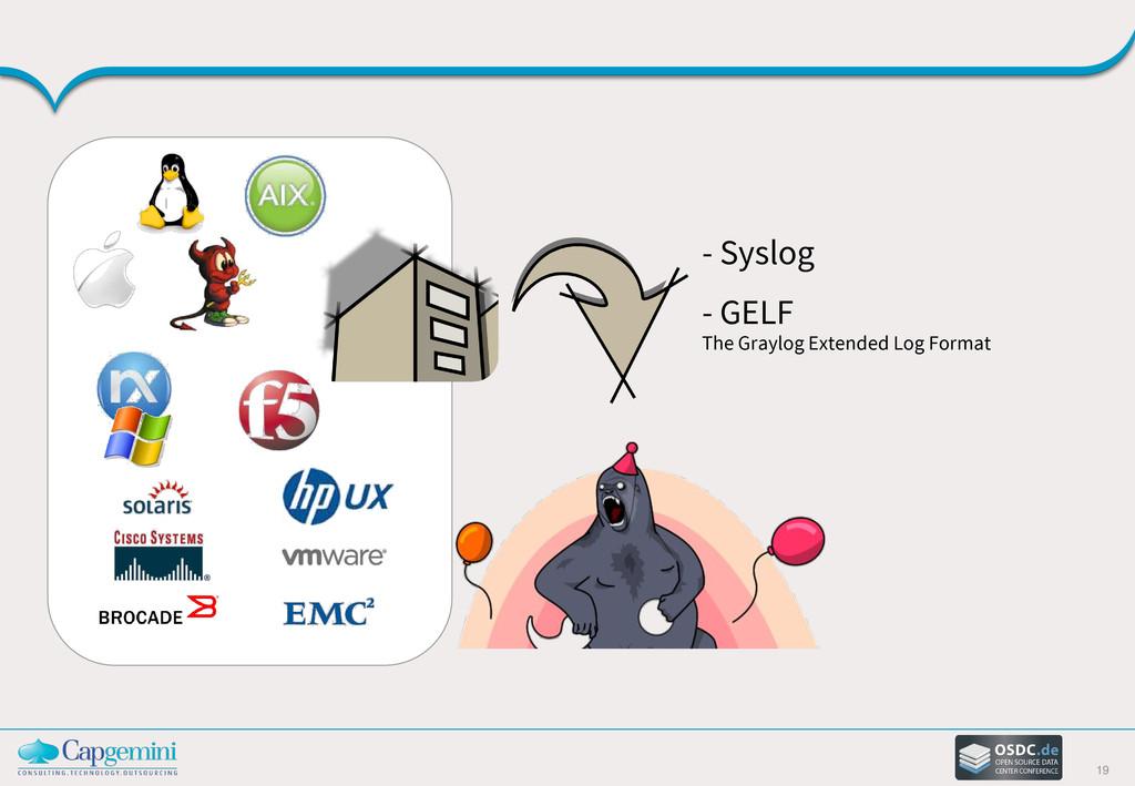 19 - Syslog - GELF The Graylog Extended Log For...