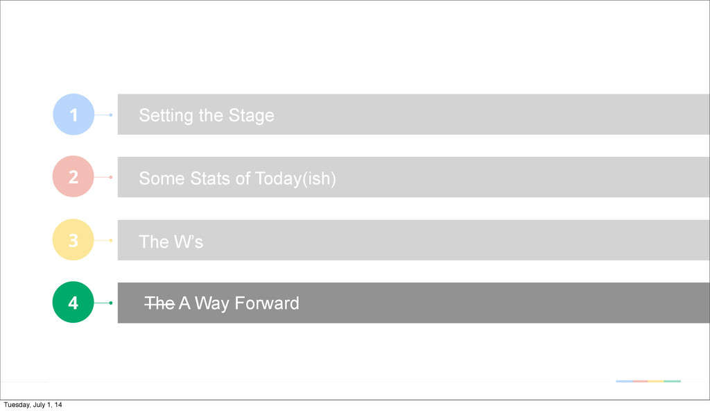 The A Way Forward 1 2 3 4 Setting the Stage Som...
