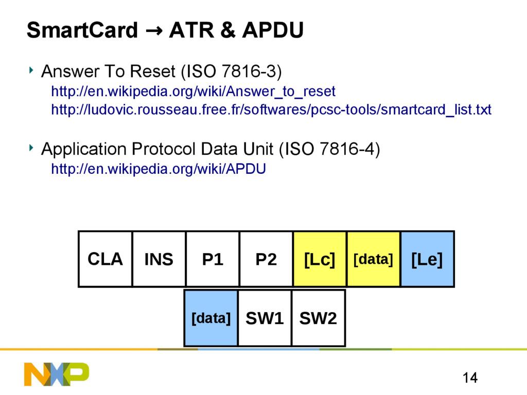 14 SmartCard → ATR & APDU Answer To Reset (ISO ...