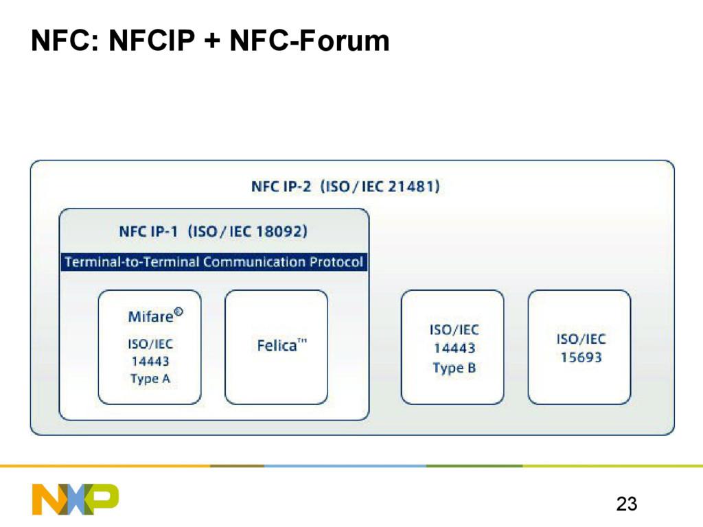 23 NFC: NFCIP + NFC-Forum