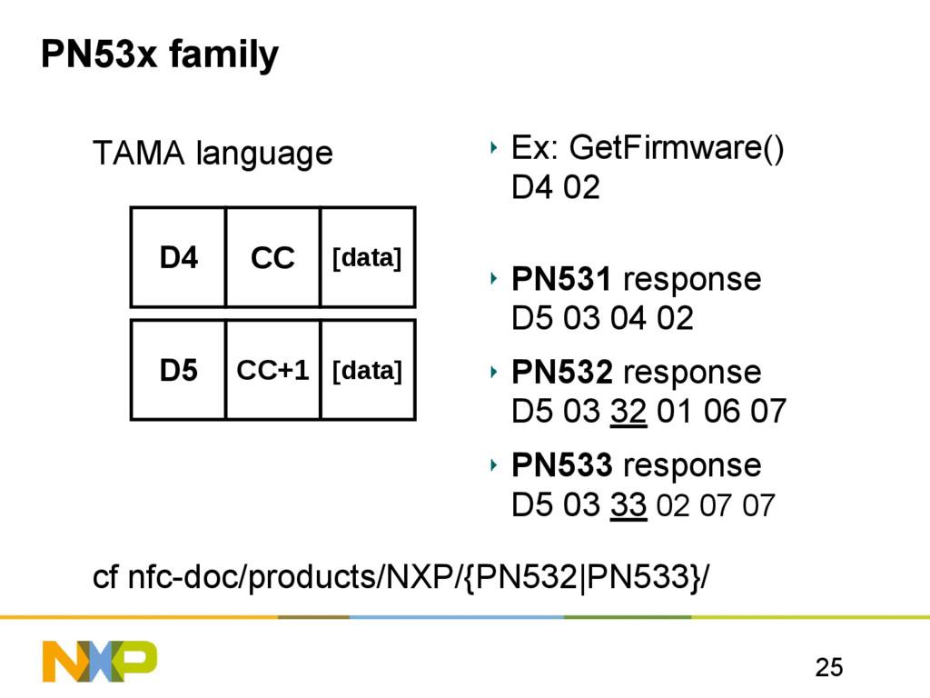 25 PN53x family TAMA language cf nfc-doc/produc...