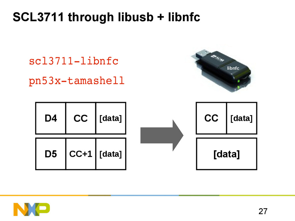 27 SCL3711 through libusb + libnfc scl3711libn...