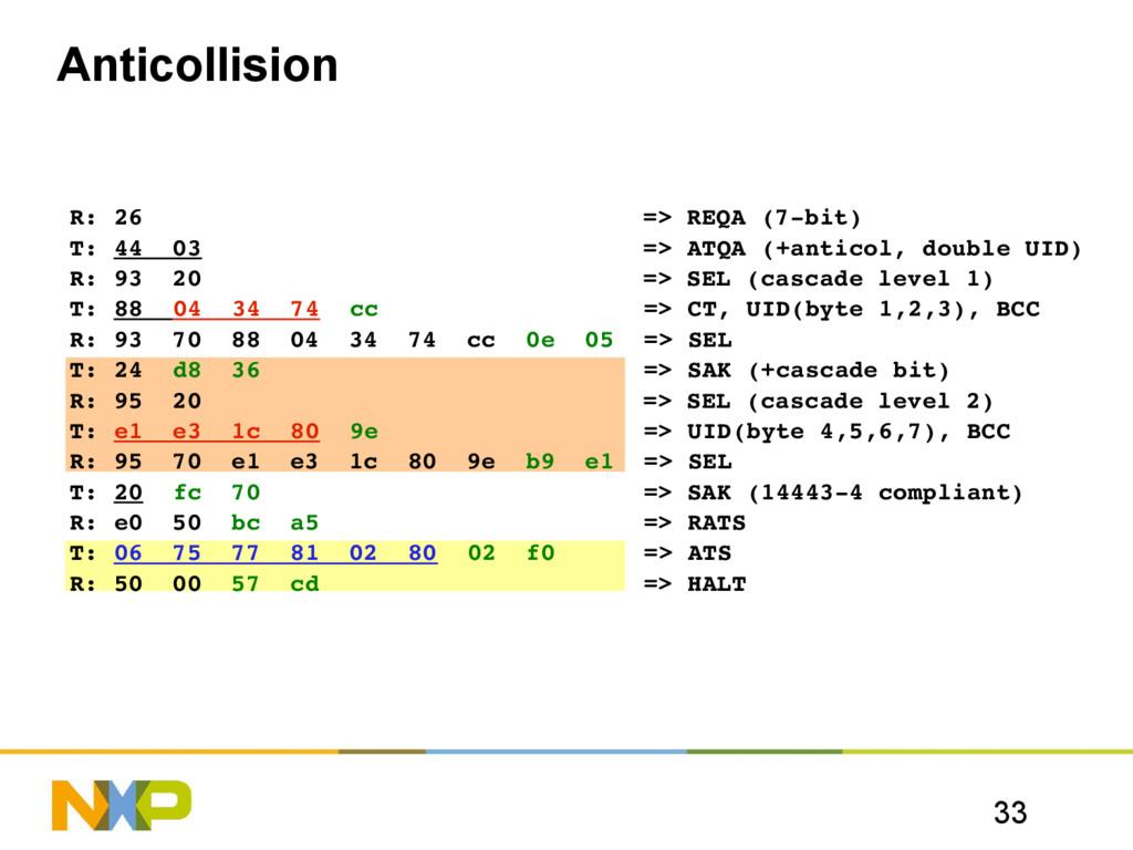 33 Anticollision R: 26 => REQA (7bit) T: 44 03...