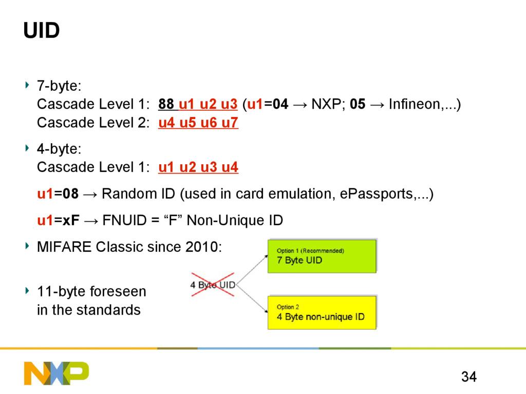 34 UID 7-byte: Cascade Level 1: 88 u1 u2 u3 (u1...