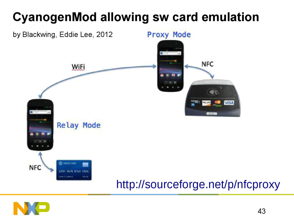 CyanogenMod allowing sw card emulation by Black...