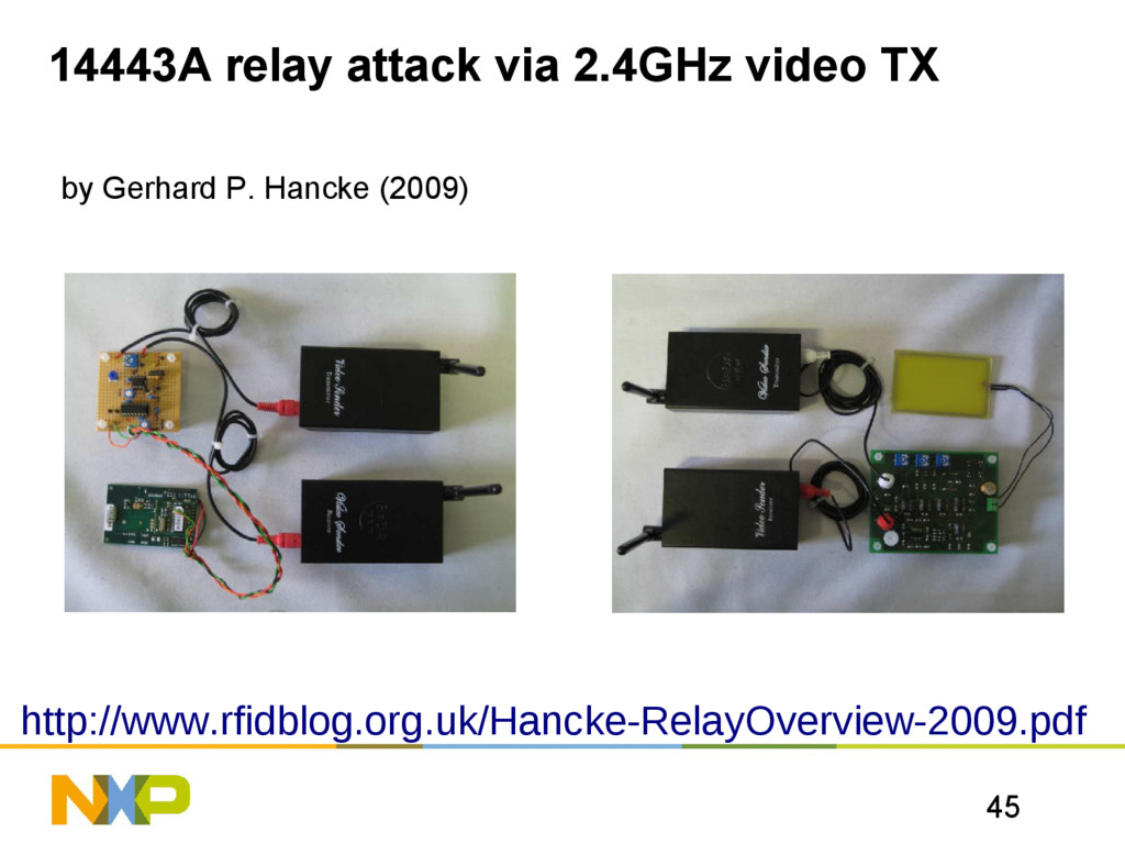 45 14443A relay attack via 2.4GHz video TX by G...