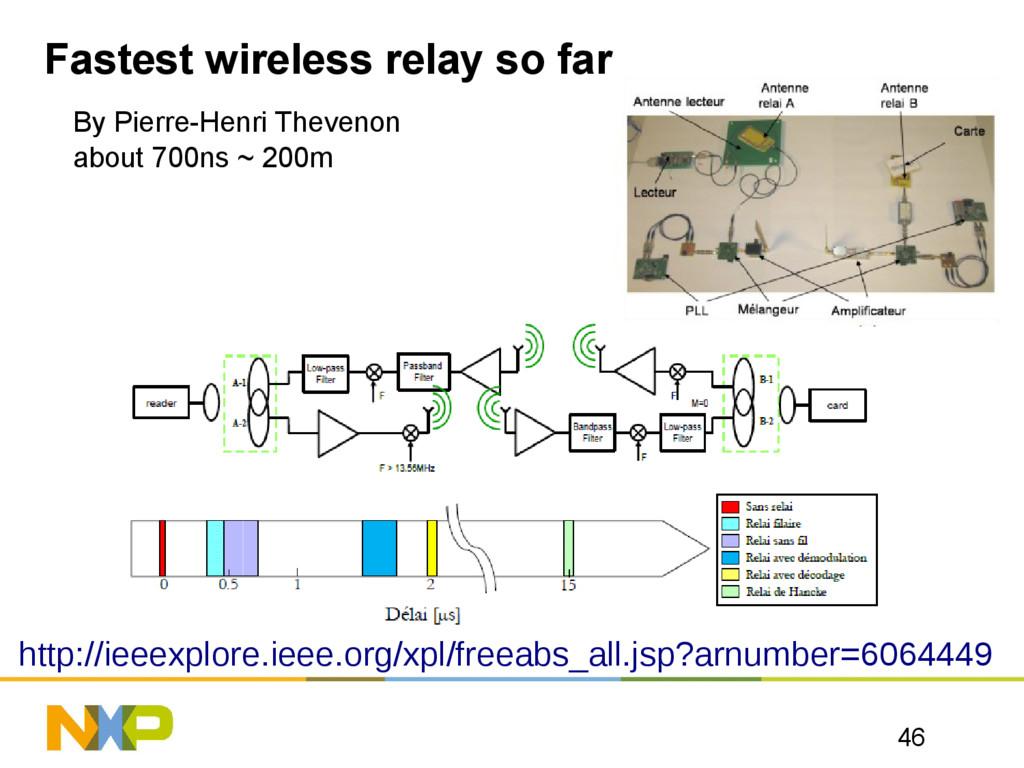 Fastest wireless relay so far By Pierre-Henri T...