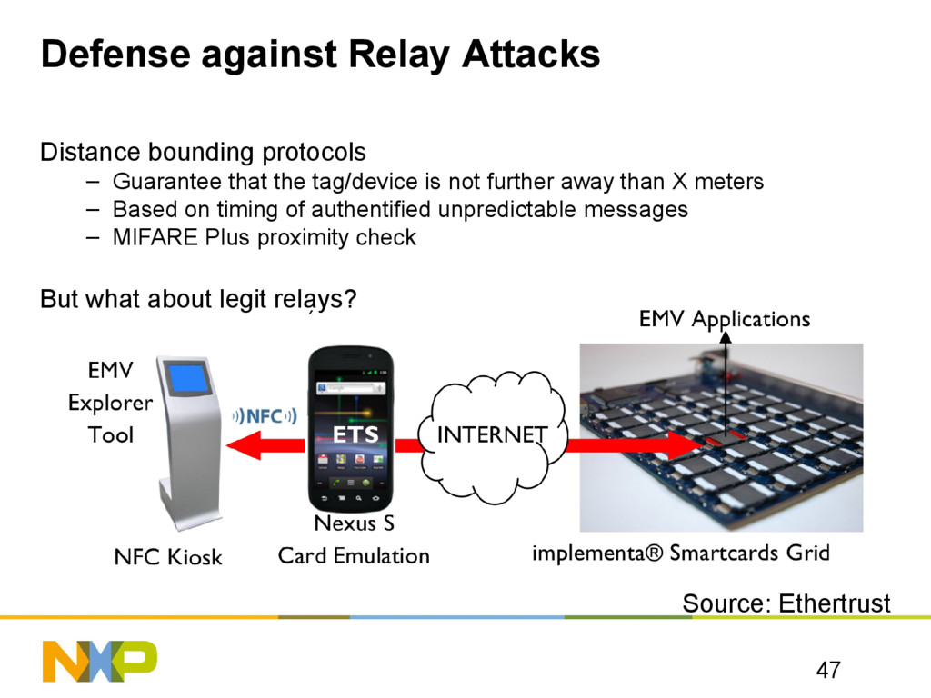 Defense against Relay Attacks Distance bounding...