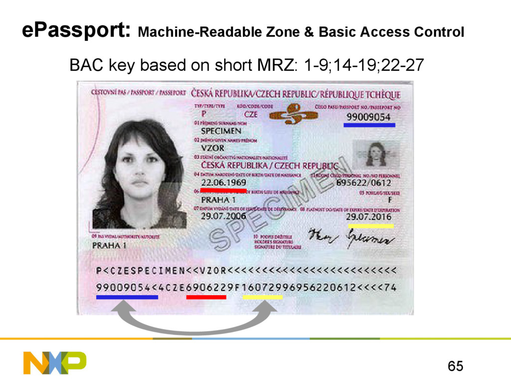 65 ePassport: Machine-Readable Zone & Basic Acc...