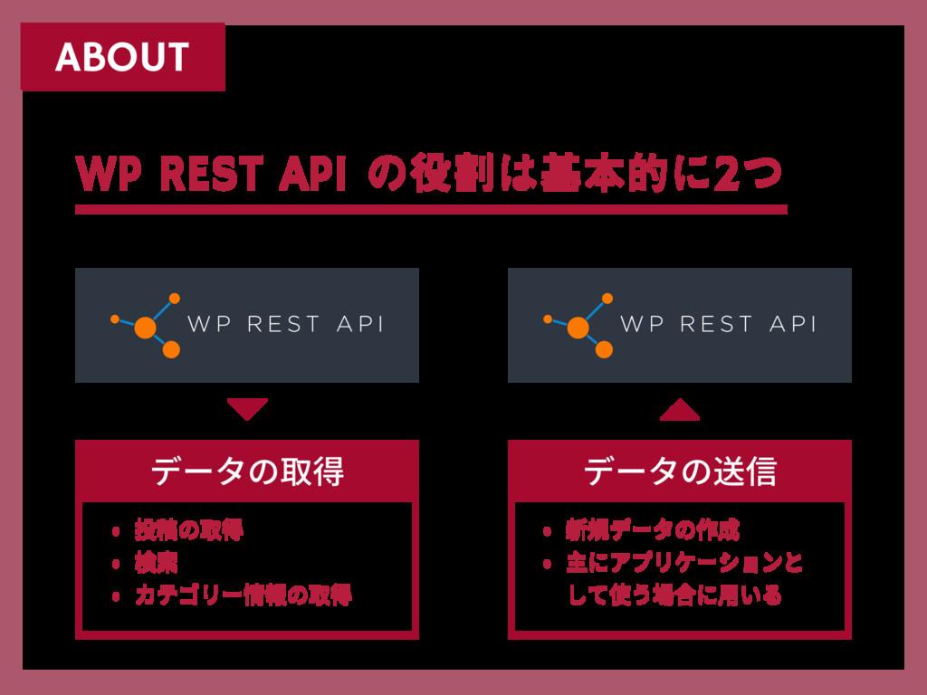 ABOUT WP REST API ͷׂجຊతʹ2ͭ ر٦ةך《䖤 ˖ 䫎珲ך《䖤 ˖...