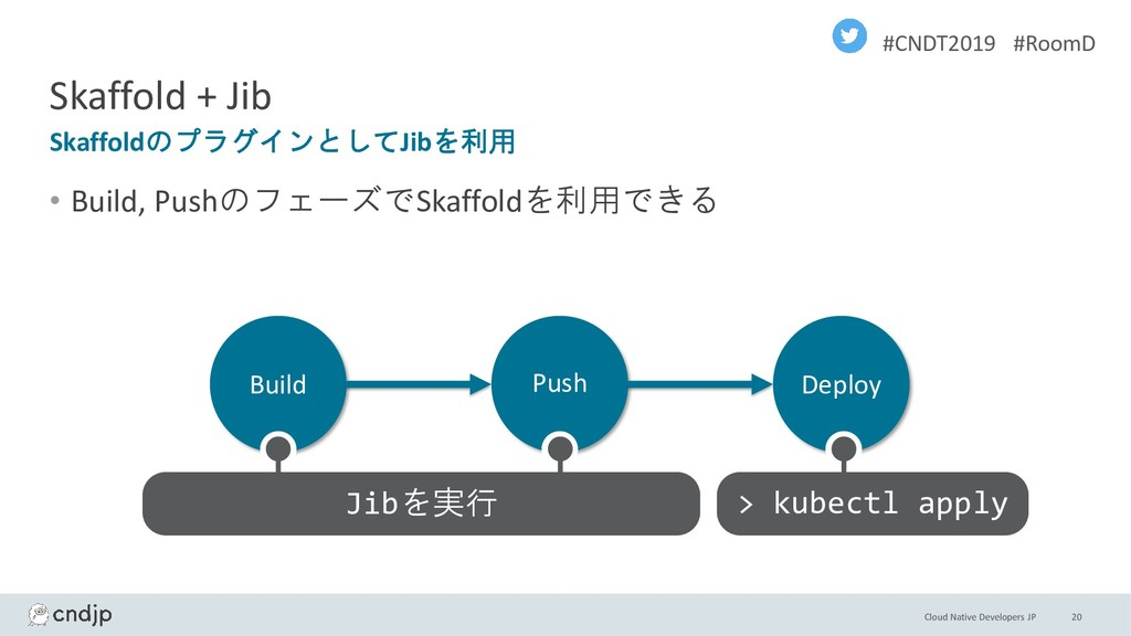 Cloud Native Developers JP #CNDT2019 #RoomD Bui...