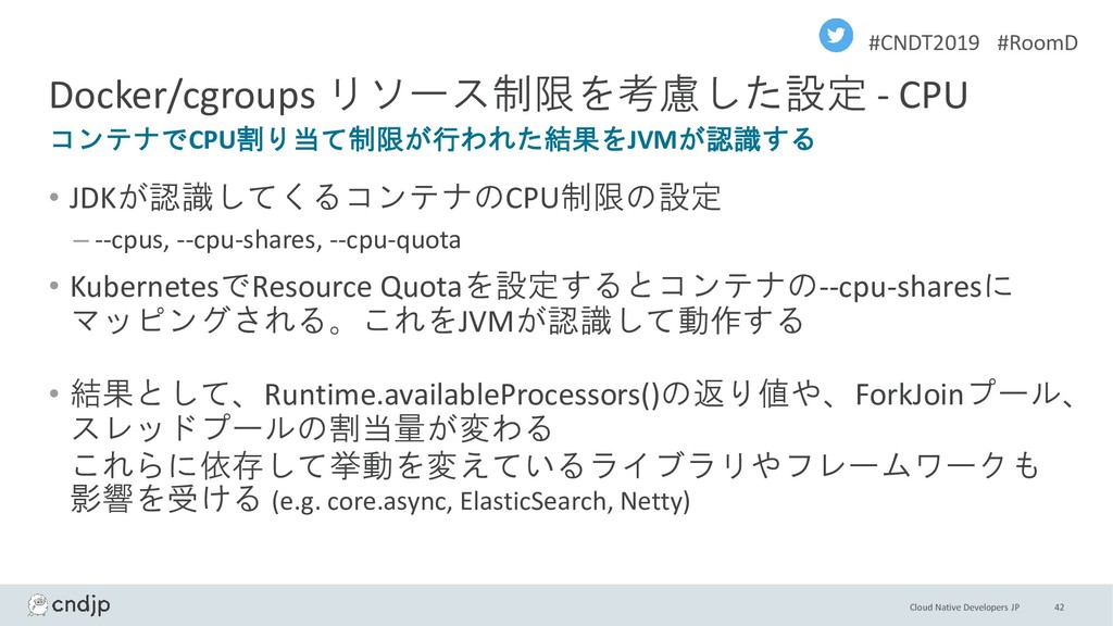 Cloud Native Developers JP #CNDT2019 #RoomD Doc...