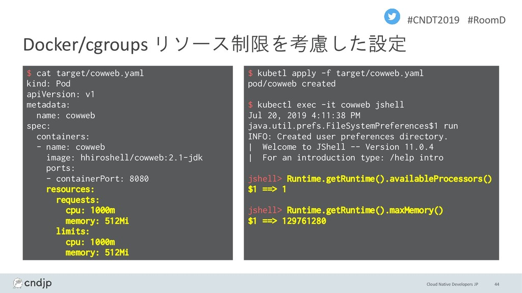 Cloud Native Developers JP #CNDT2019 #RoomD 44 ...