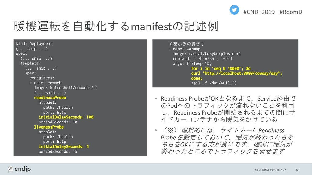 Cloud Native Developers JP #CNDT2019 #RoomD 49 ...