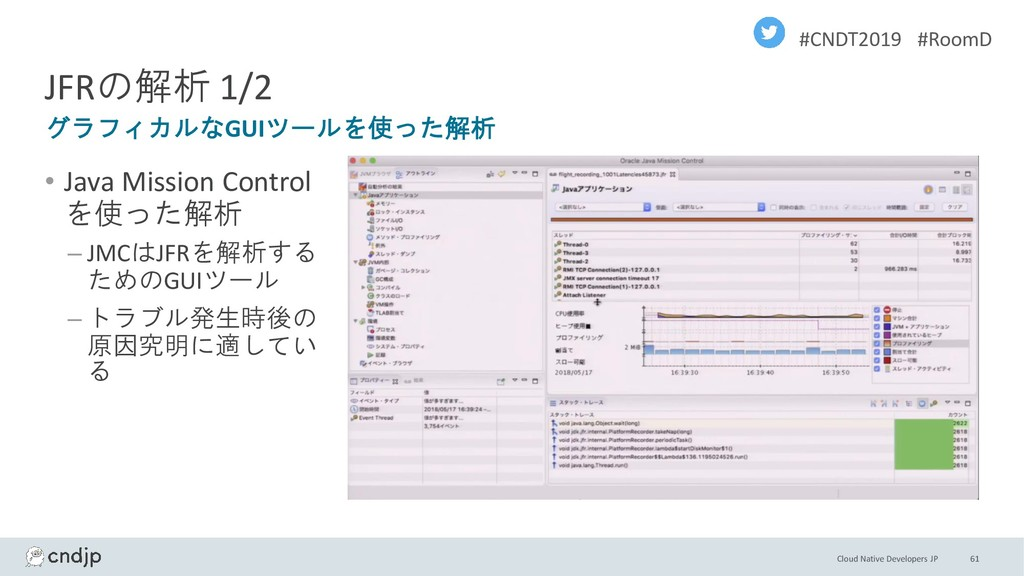 Cloud Native Developers JP #CNDT2019 #RoomD JFR...