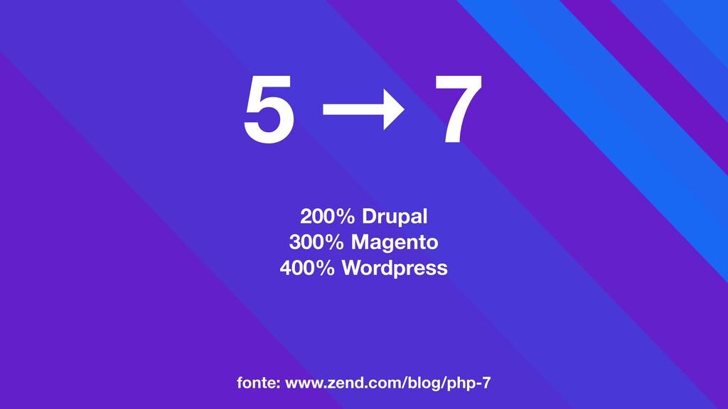 200% Drupal 300% Magento 400% Wordpress 5 ➞ 7 f...