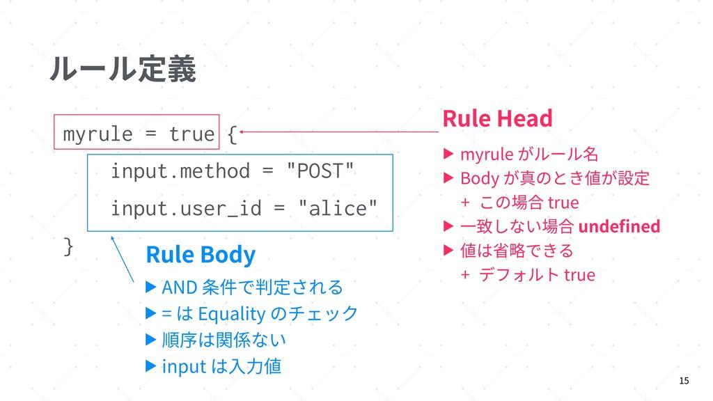 """ルール定義 15 myrule = true { input.method = """"POST"""" ..."""