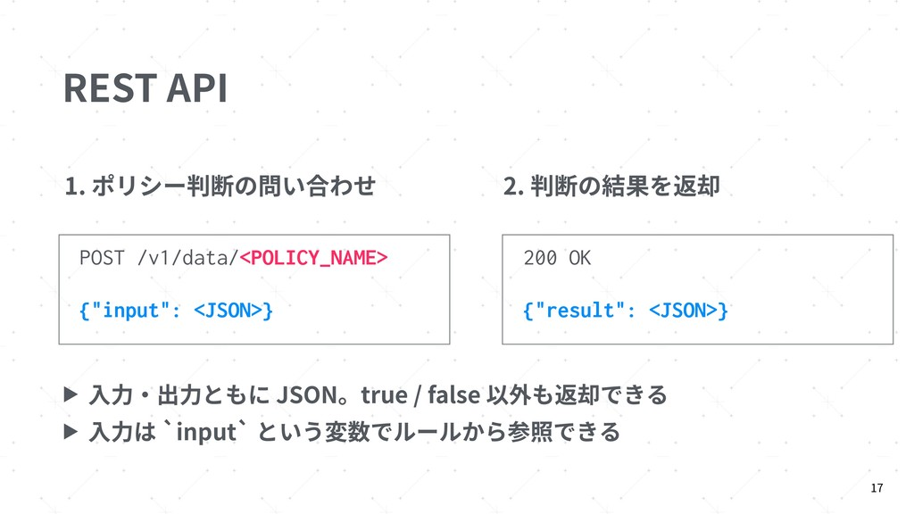 "REST API POST /v1/data/<POLICY_NAME> {""input"": ..."