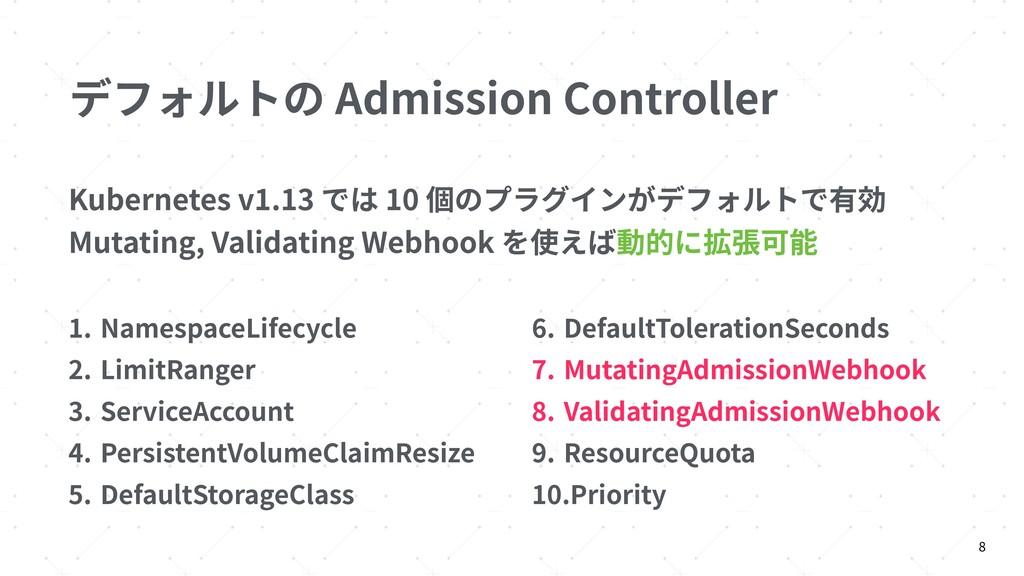 デフォルトの Admission Controller 1. NamespaceLifecyc...