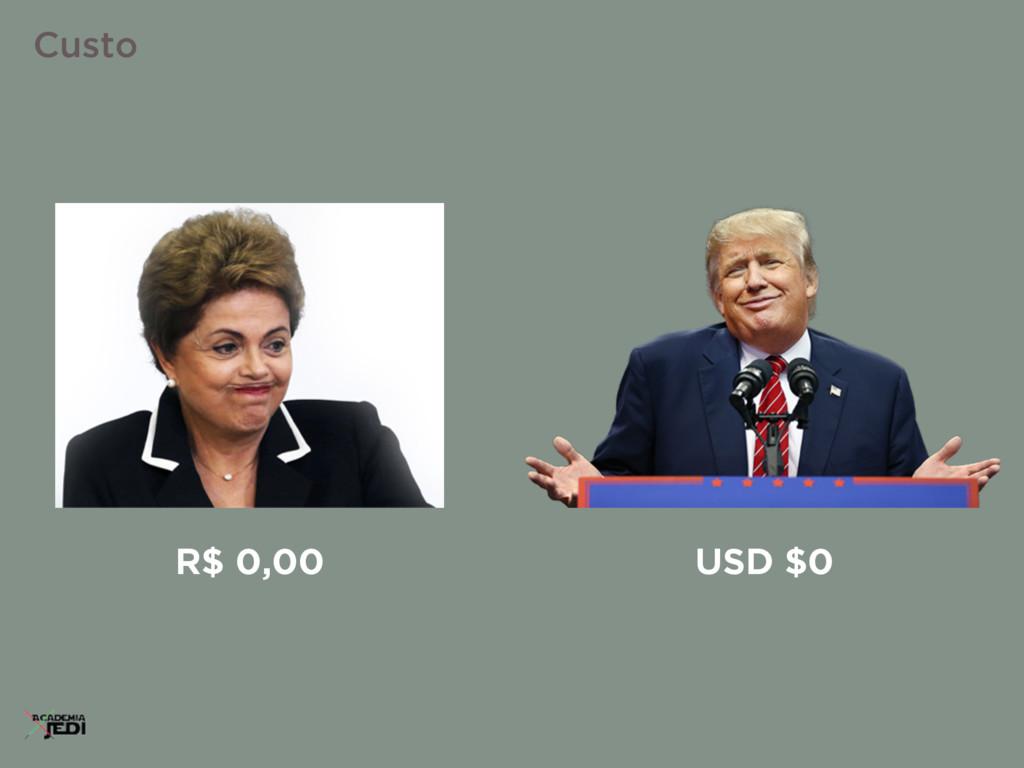 Custo R$ 0,00 USD $0